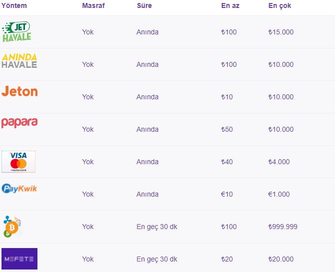 Discountcasino163 Para Yatırma Yöntemleri ve Çekme Seçenekleri